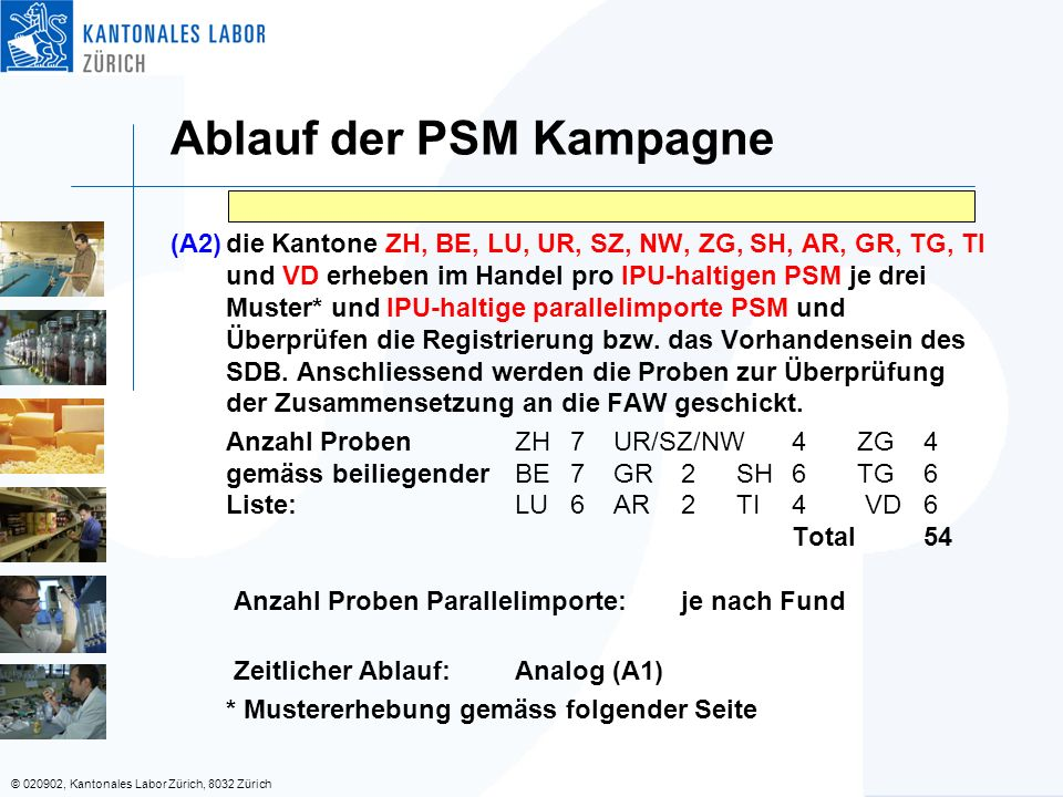 © 020902, Kantonales Labor Zürich, 8032 Zürich Ablauf der PSM Kampagne (A2)die Kantone ZH, BE, LU, UR, SZ, NW, ZG, SH, AR, GR, TG, TI und VD erheben im Handel pro IPU-haltigen PSM je drei Muster* und IPU-haltige parallelimporte PSM und Überprüfen die Registrierung bzw.