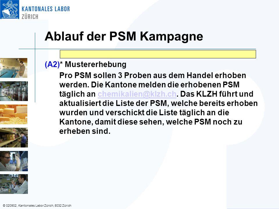 © 020902, Kantonales Labor Zürich, 8032 Zürich Ablauf der PSM Kampagne (A2)* Mustererhebung Pro PSM sollen 3 Proben aus dem Handel erhoben werden. Die