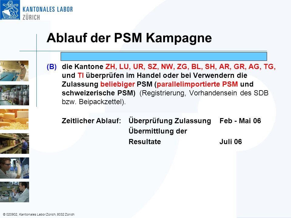 © 020902, Kantonales Labor Zürich, 8032 Zürich Ablauf der PSM Kampagne (B)die Kantone ZH, LU, UR, SZ, NW, ZG, BL, SH, AR, GR, AG, TG, und TI überprüfen im Handel oder bei Verwendern die Zulassung beliebiger PSM (parallelimportierte PSM und schweizerische PSM) (Registrierung, Vorhandensein des SDB bzw.