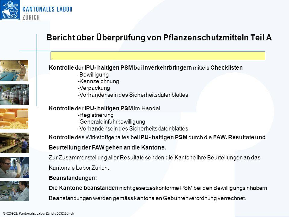 © 020902, Kantonales Labor Zürich, 8032 Zürich Bericht über Überprüfung von Pflanzenschutzmitteln Teil A Kontrolle der IPU- haltigen PSM bei Inverkehrbringern mittels Checklisten -Bewilligung -Kennzeichnung -Verpackung -Vorhandensein des Sicherheitsdatenblattes Kontrolle der IPU- haltigen PSM im Handel -Registrierung -Generaleinfuhrbewilligung -Vorhandensein des Sicherheitsdatenblattes Kontrolle des Wirkstoffgehaltes bei IPU- haltigen PSM durch die FAW.