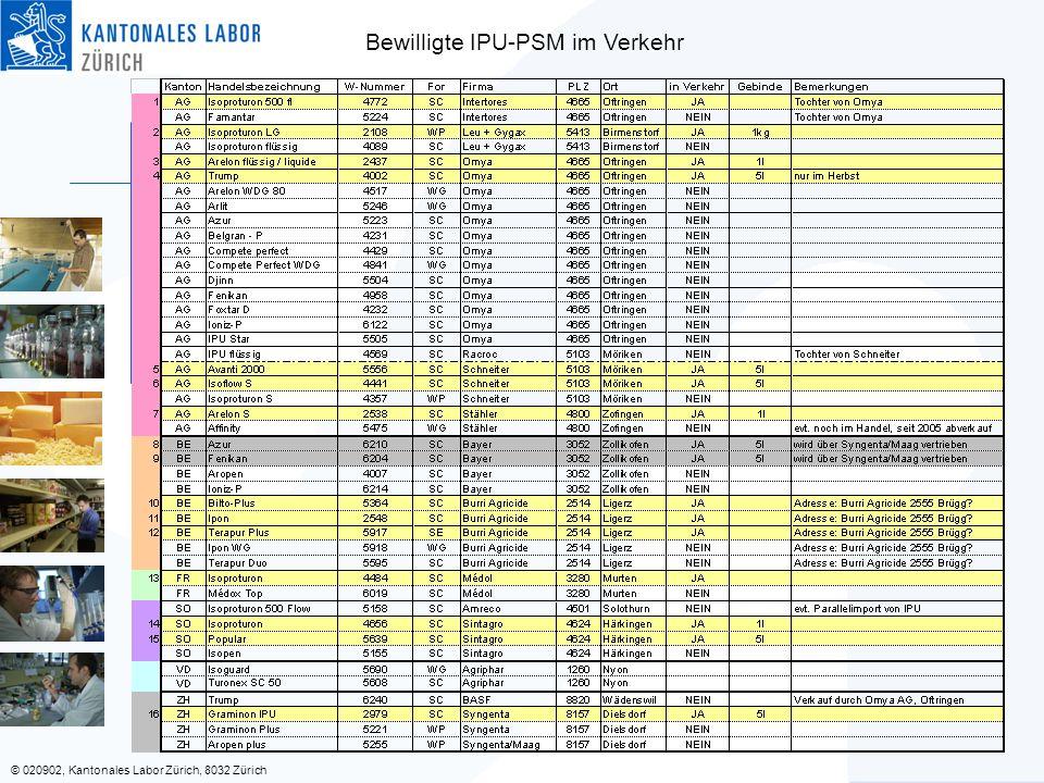 © 020902, Kantonales Labor Zürich, 8032 Zürich Bewilligte IPU-PSM im Verkehr