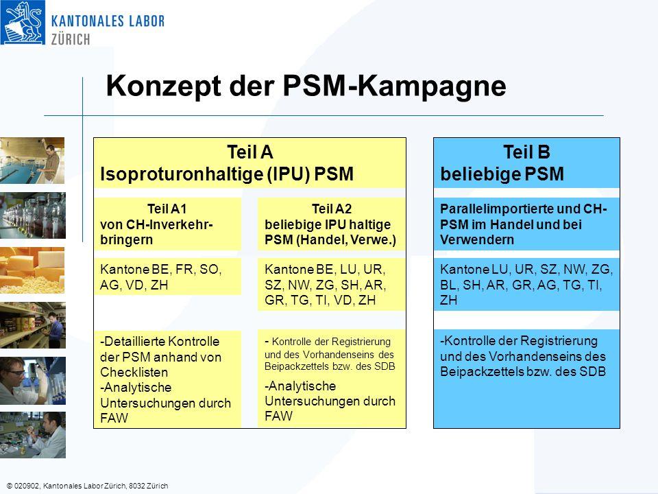 © 020902, Kantonales Labor Zürich, 8032 Zürich Konzept der PSM-Kampagne Teil A Isoproturonhaltige (IPU) PSM Teil A1 von CH-Inverkehr- bringern Teil A2 beliebige IPU haltige PSM (Handel, Verwe.) Kantone BE, FR, SO, AG, VD, ZH Kantone BE, LU, UR, SZ, NW, ZG, SH, AR, GR, TG, TI, VD, ZH -Detaillierte Kontrolle der PSM anhand von Checklisten -Analytische Untersuchungen durch FAW - Kontrolle der Registrierung und des Vorhandenseins des Beipackzettels bzw.