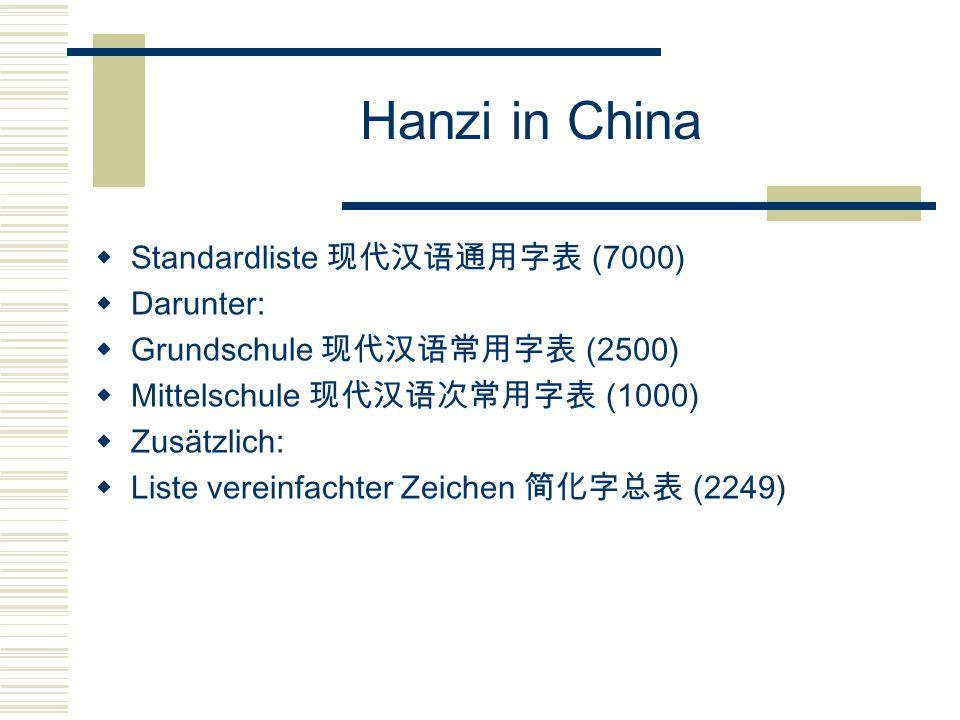 Hanzi in China Standardliste (7000) Darunter: Grundschule (2500) Mittelschule (1000) Zusätzlich: Liste vereinfachter Zeichen (2249)