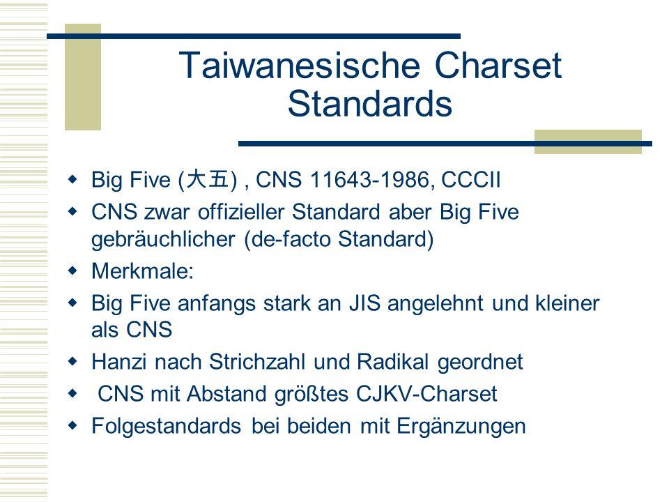 Taiwanesische Charset Standards Big Five ( ), CNS 11643-1986, CCCII CNS zwar offizieller Standard aber Big Five gebräuchlicher (de-facto Standard) Merkmale: Big Five anfangs stark an JIS angelehnt und kleiner als CNS Hanzi nach Strichzahl und Radikal geordnet CNS mit Abstand größtes CJKV-Charset Folgestandards bei beiden mit Ergänzungen