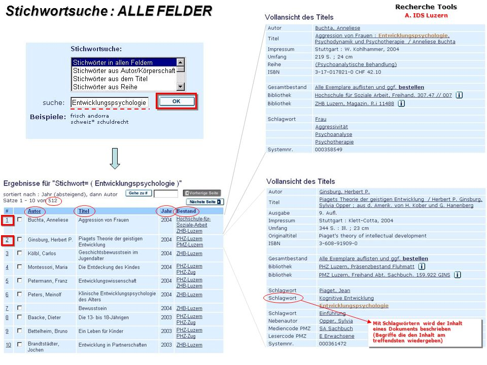 49 Recherche Tools C. e-Zeitschriften Learning and Individual Differences - 2005, 15 (1) - 35-52
