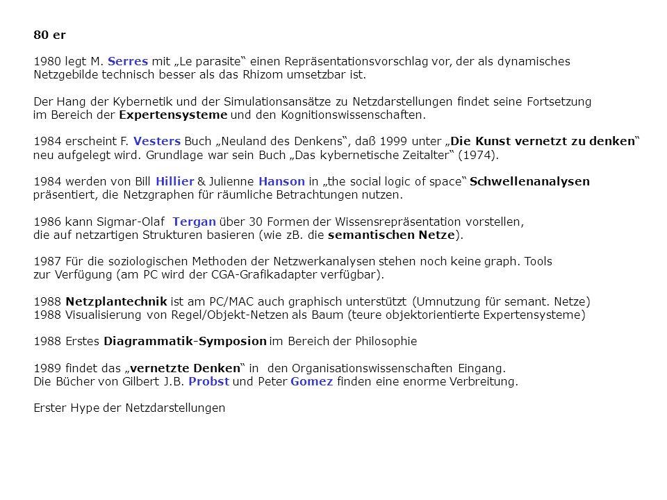90 er 1992 sind die Tausend Plateaus nun auch in deutscher Übersetzung verfügbar.