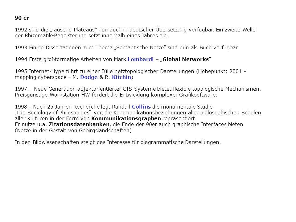 90 er 1992 sind die Tausend Plateaus nun auch in deutscher Übersetzung verfügbar. Ein zweite Welle der Rhizomatik-Begeisterung setzt innerhalb eines J