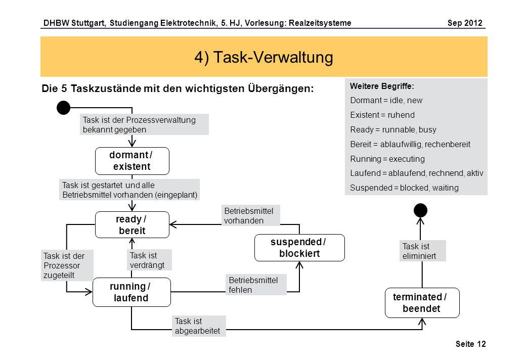 Seite 12 DHBW Stuttgart, Studiengang Elektrotechnik, 5. HJ, Vorlesung: Realzeitsysteme Sep 2012 4) Task-Verwaltung Die 5 Taskzustände mit den wichtigs
