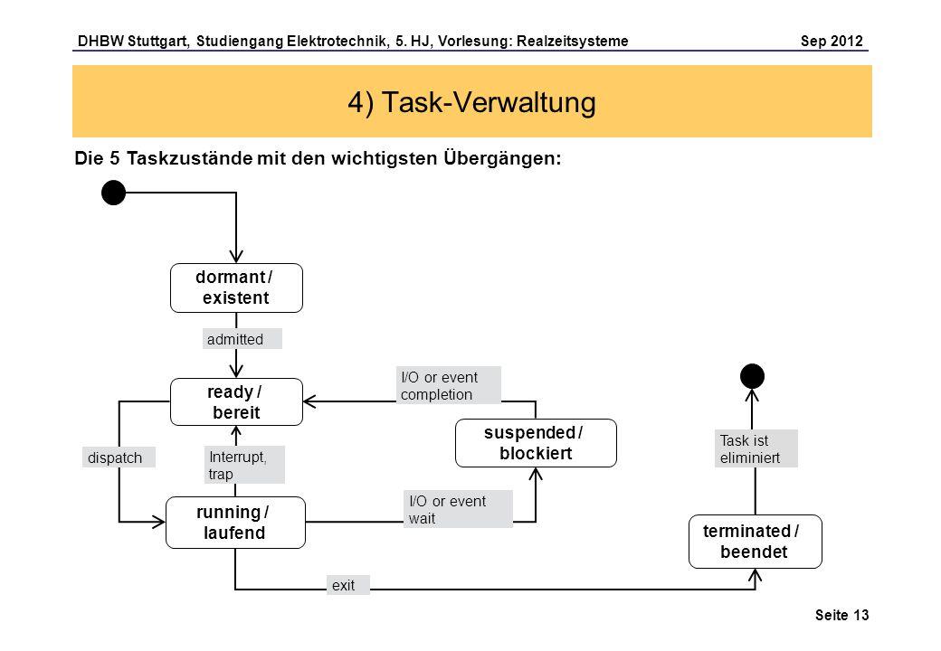 Seite 13 DHBW Stuttgart, Studiengang Elektrotechnik, 5. HJ, Vorlesung: Realzeitsysteme Sep 2012 4) Task-Verwaltung Die 5 Taskzustände mit den wichtigs