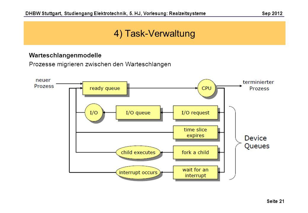 Seite 21 DHBW Stuttgart, Studiengang Elektrotechnik, 5. HJ, Vorlesung: Realzeitsysteme Sep 2012 4) Task-Verwaltung Warteschlangenmodelle Prozesse migr