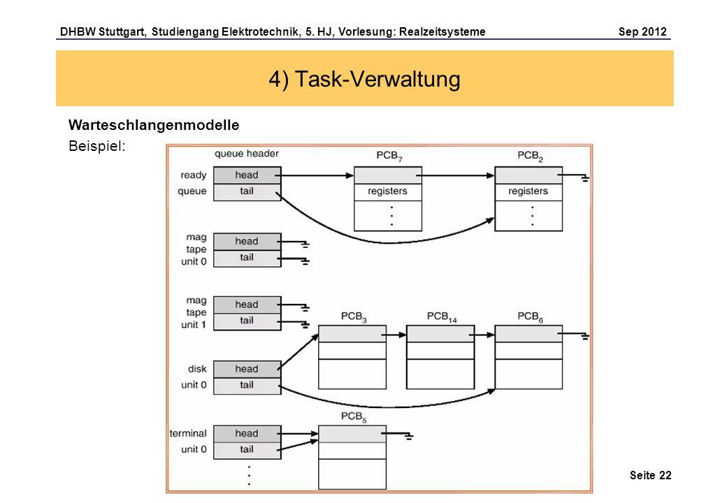 Seite 22 DHBW Stuttgart, Studiengang Elektrotechnik, 5. HJ, Vorlesung: Realzeitsysteme Sep 2012 4) Task-Verwaltung Warteschlangenmodelle Beispiel: