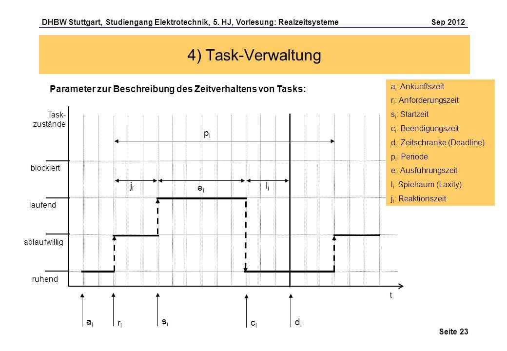 Seite 23 DHBW Stuttgart, Studiengang Elektrotechnik, 5. HJ, Vorlesung: Realzeitsysteme Sep 2012 4) Task-Verwaltung t aiai ruhend ablaufwillig laufend