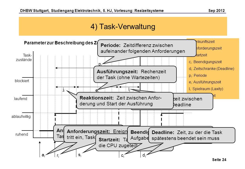 Seite 24 DHBW Stuttgart, Studiengang Elektrotechnik, 5. HJ, Vorlesung: Realzeitsysteme Sep 2012 4) Task-Verwaltung t aiai ruhend ablaufwillig laufend