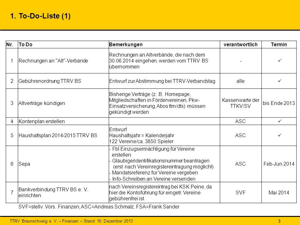 TTRV Braunschweig e.V. – Finanzen – Stand: 16. Dezember 2013 14 6.