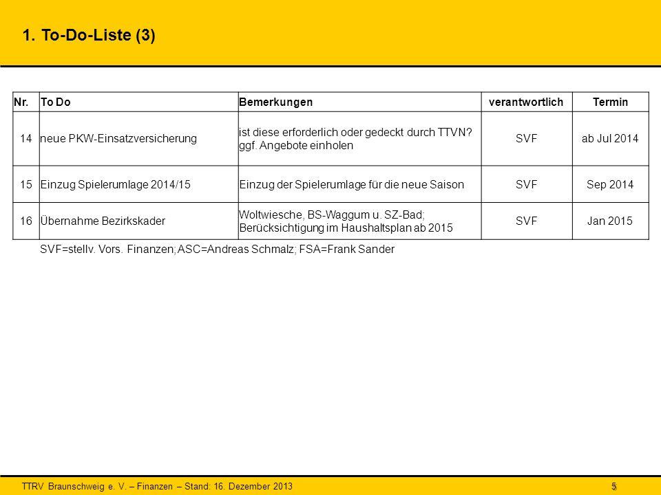 TTRV Braunschweig e.V. – Finanzen – Stand: 16. Dezember 2013 5 1.