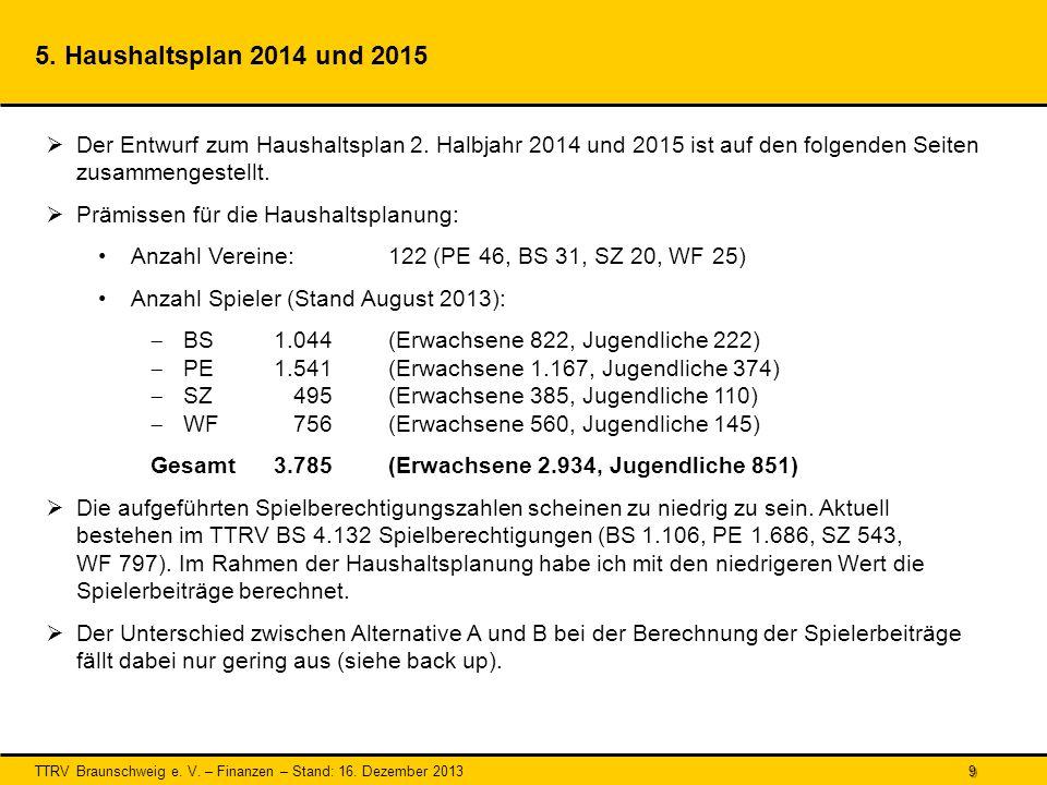 TTRV Braunschweig e.V. – Finanzen – Stand: 16. Dezember 2013 9 5.