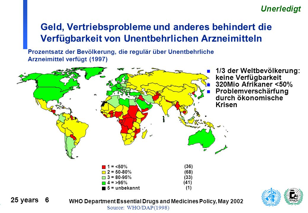 25 years 6 WHO Department Essential Drugs and Medicines Policy, May 2002 n 1/3 der Weltbevölkerung: keine Verfügbarkeit n 320Mio Afrikaner <50% n Prob