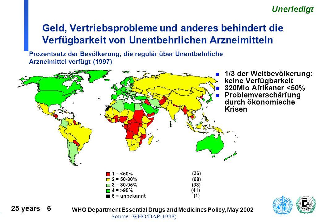 25 years 7 WHO Department Essential Drugs and Medicines Policy, May 2002 Ergebnis in Prozent einer Analyse von 325 Proben aus Asien Präparate minderer Qualität, oft ohne Wirkstoff – gefunden bei über 50% der Antibiotika, Malaria- und TBC-mittel Qualitätsrichtlinien existieren, aber finden ungenügende Beachtung: Nur 1/3 der Entwicklungsländer hat eine funktionierende Arzneimittelbehörde ä 10-20% der Präparate erreichen nicht den erforderlichen Standard ä Qualitätsmängel und gefälschte Präparate sind lebensgefährlich Qualitätsrichtlinien existieren, aber finden ungenügende Beachtung: Nur 1/3 der Entwicklungsländer hat eine funktionierende Arzneimittelbehörde ä 10-20% der Präparate erreichen nicht den erforderlichen Standard ä Qualitätsmängel und gefälschte Präparate sind lebensgefährlich Unerledigt