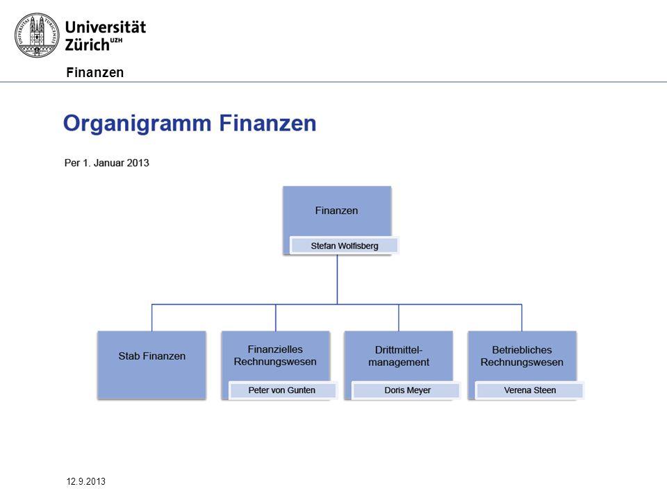 Finanzen 12.9.2013 Berechtigung und Rollen Berechtigung im Kaskadenprinzip: Abteilung Finanzen berechtigt Superuser.