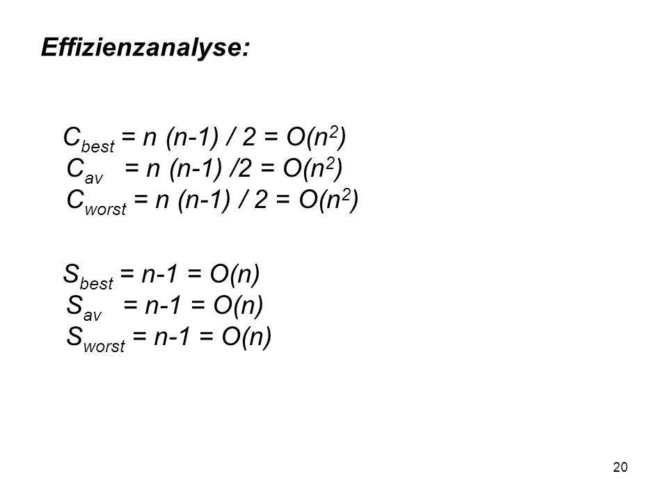 20 Effizienzanalyse: C best = n (n-1) / 2 = O(n 2 ) C av = n (n-1) /2 = O(n 2 ) C worst = n (n-1) / 2 = O(n 2 ) S best = n-1 = O(n) S av = n-1 = O(n)