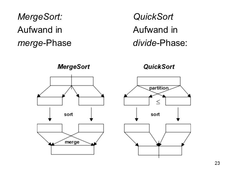 23 MergeSort: QuickSort Aufwand in Aufwand in merge-Phase divide-Phase: