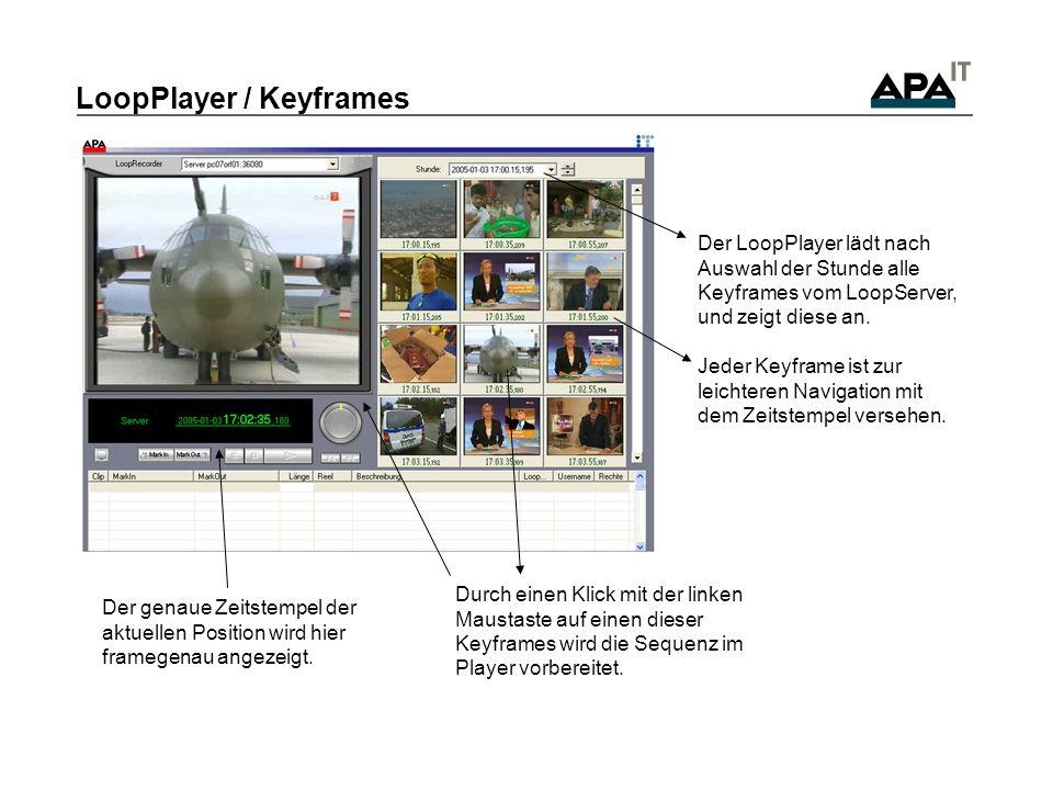 LoopPlayer / Keyframes Der LoopPlayer lädt nach Auswahl der Stunde alle Keyframes vom LoopServer, und zeigt diese an.