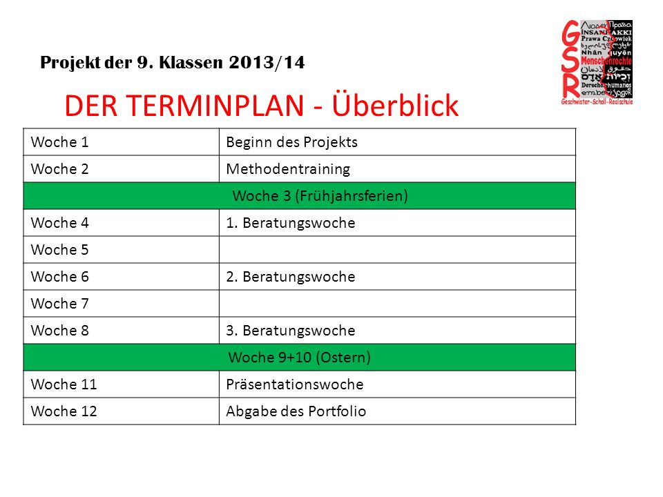 Projekt der 9. Klassen 2013/14 DER TERMINPLAN - Überblick Woche 1Beginn des Projekts Woche 2Methodentraining Woche 3 (Frühjahrsferien) Woche 41. Berat