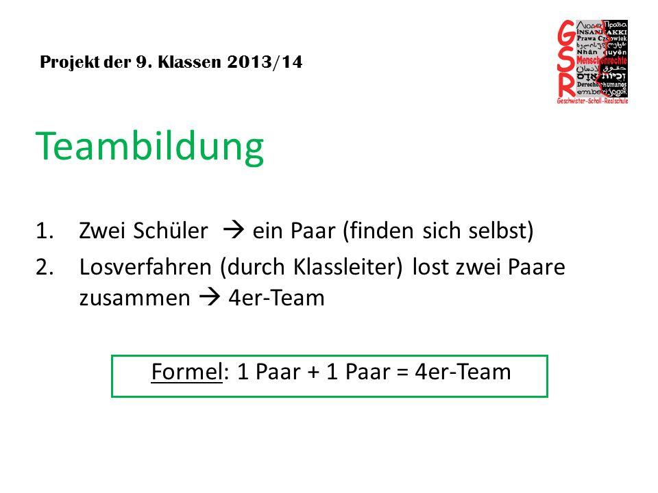 Projekt der 9. Klassen 2013/14 Teambildung 1.Zwei Schüler ein Paar (finden sich selbst) 2.Losverfahren (durch Klassleiter) lost zwei Paare zusammen 4e