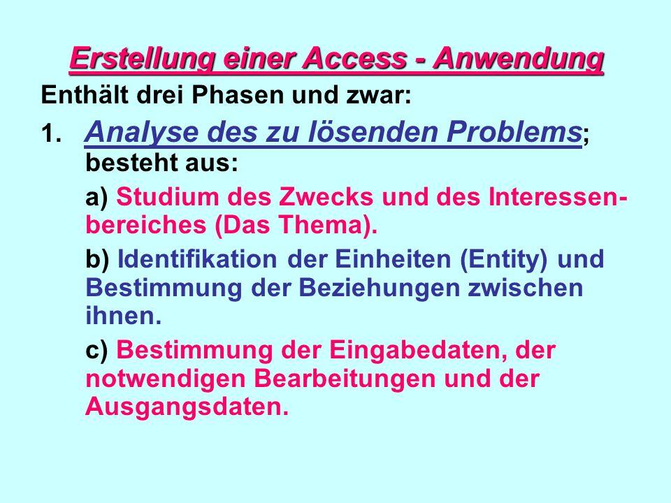 Erstellung einer Access - Anwendung Enthält drei Phasen und zwar: 1. Analyse des zu lösenden Problems ; besteht aus: a) Studium des Zwecks und des Int