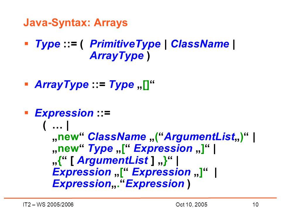 IT2 – WS 2005/200610Oct 10, 2005 Java-Syntax: Arrays Type ::= ( PrimitiveType | ClassName | ArrayType ) ArrayType ::= Type [] Expression ::= ( … | new ClassName (ArgumentList) |new Type [ Expression ] |{ [ ArgumentList ] } | Expression [ Expression ] | Expression.Expression )