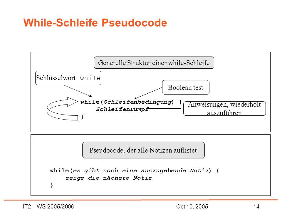 IT2 – WS 2005/200614Oct 10, 2005 While-Schleife Pseudocode while(Schleifenbedingung) { Schleifenrumpf } while(es gibt noch eine auszugebende Notiz) { zeige die nächste Notiz } Boolean test Schlüsselwort while Anweisungen, wiederholt auszuführen Pseudocode, der alle Notizen auflistet Generelle Struktur einer while-Schleife
