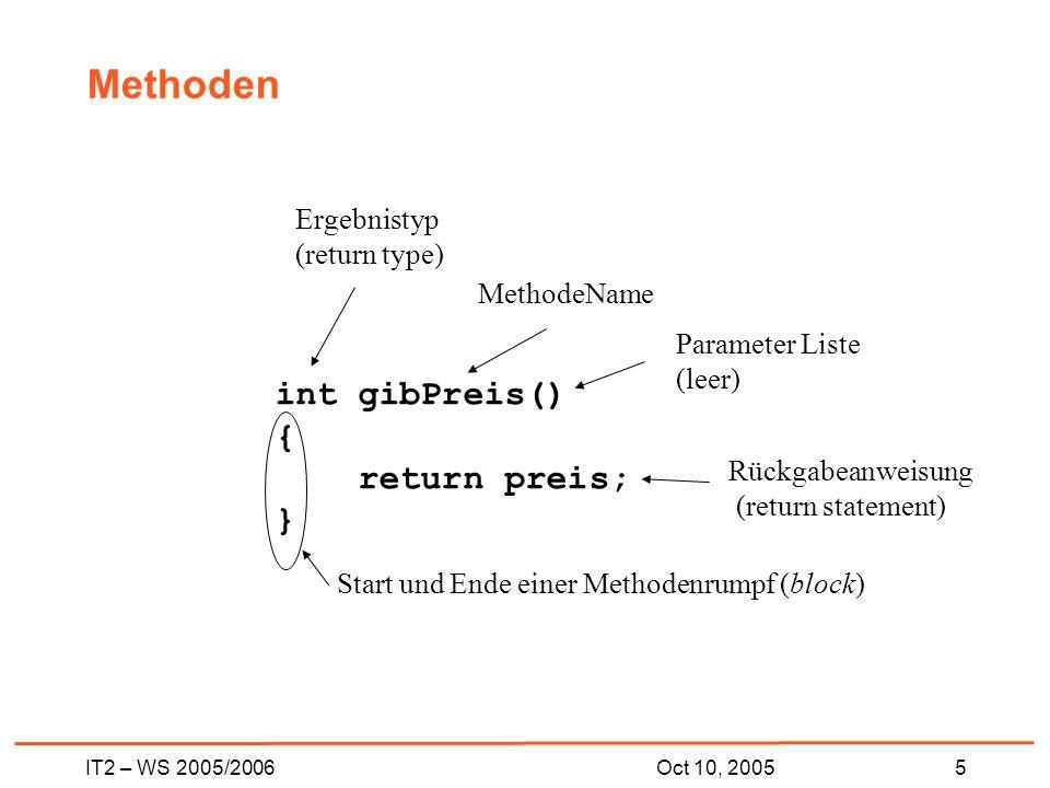 IT2 – WS 2005/200616Oct 10, 2005 int[] zugriffeInStunde = new int[24];