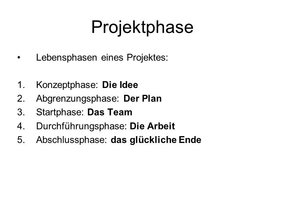 Projektphase Lebensphasen eines Projektes: 1.Konzeptphase: Die Idee 2.Abgrenzungsphase: Der Plan 3.Startphase: Das Team 4.Durchführungsphase: Die Arbe