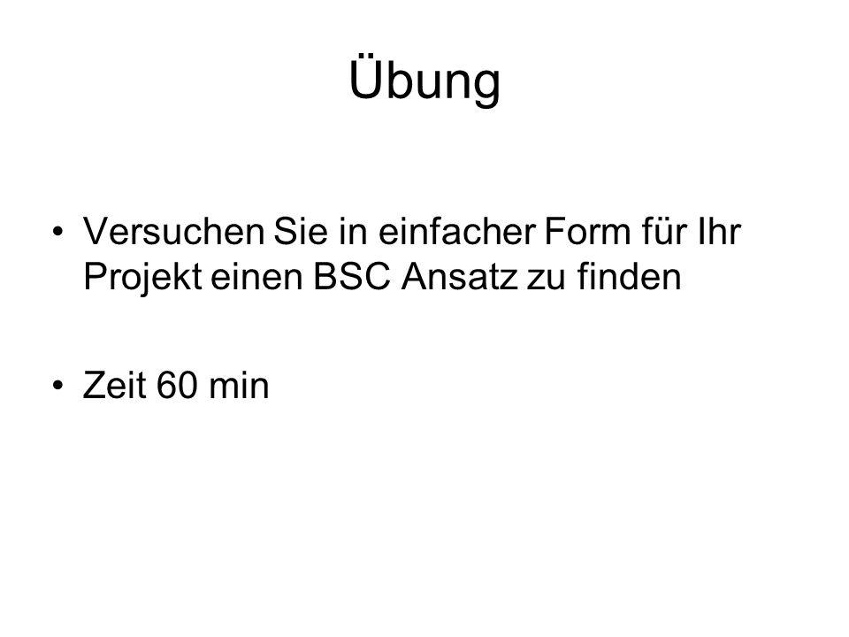 Übung Versuchen Sie in einfacher Form für Ihr Projekt einen BSC Ansatz zu finden Zeit 60 min