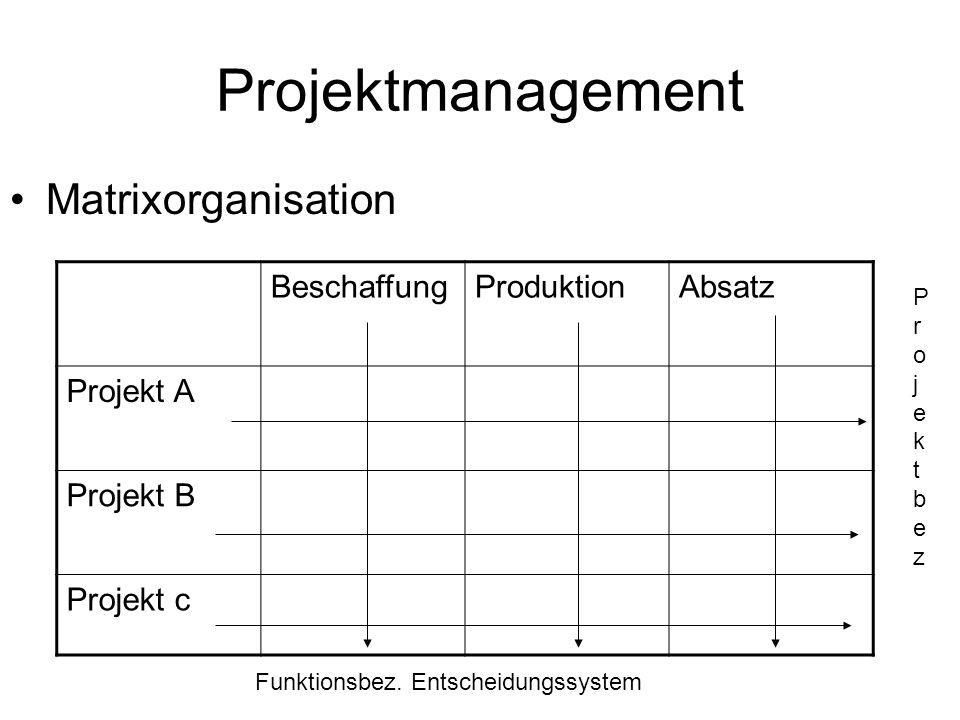Projektmanagement Matrixorganisation BeschaffungProduktionAbsatz Projekt A Projekt B Projekt c Funktionsbez. Entscheidungssystem ProjektbezProjektbez