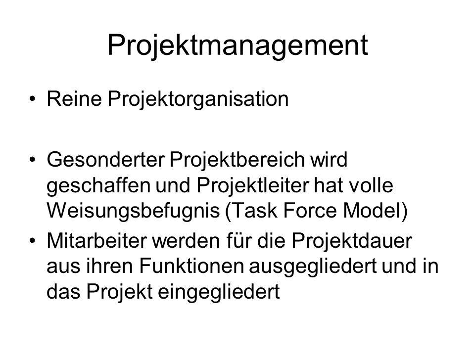 Projektmanagement Reine Projektorganisation Gesonderter Projektbereich wird geschaffen und Projektleiter hat volle Weisungsbefugnis (Task Force Model)