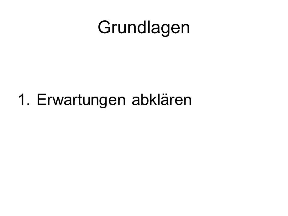 Der Projektantrag Beschreibung der Ist- Situation Beschreibung der Soll – Situation Inhaltliche Abgrenzung Rahmenbedingungen (Team, Termin, Projektbudget Genehmigung