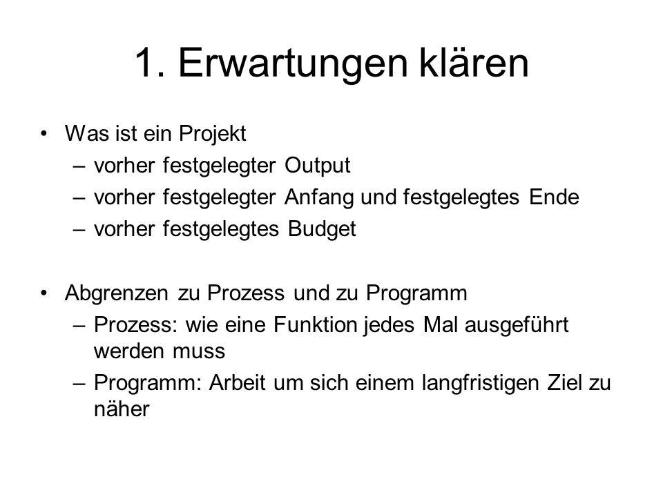 1. Erwartungen klären Was ist ein Projekt –vorher festgelegter Output –vorher festgelegter Anfang und festgelegtes Ende –vorher festgelegtes Budget Ab