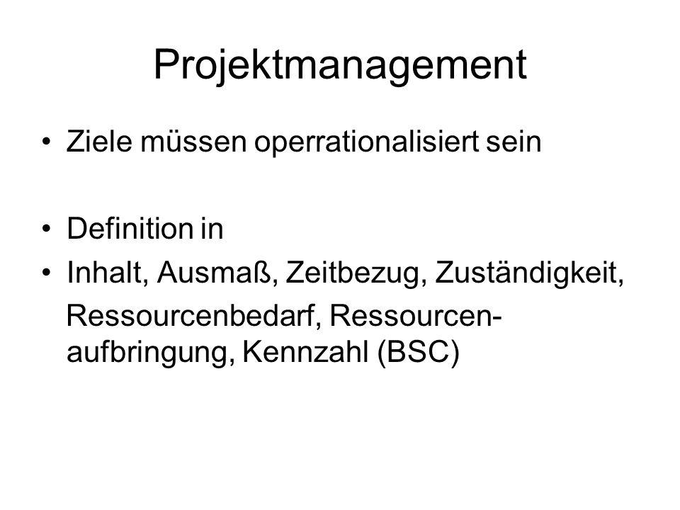 Projektmanagement Ziele müssen operrationalisiert sein Definition in Inhalt, Ausmaß, Zeitbezug, Zuständigkeit, Ressourcenbedarf, Ressourcen- aufbringu