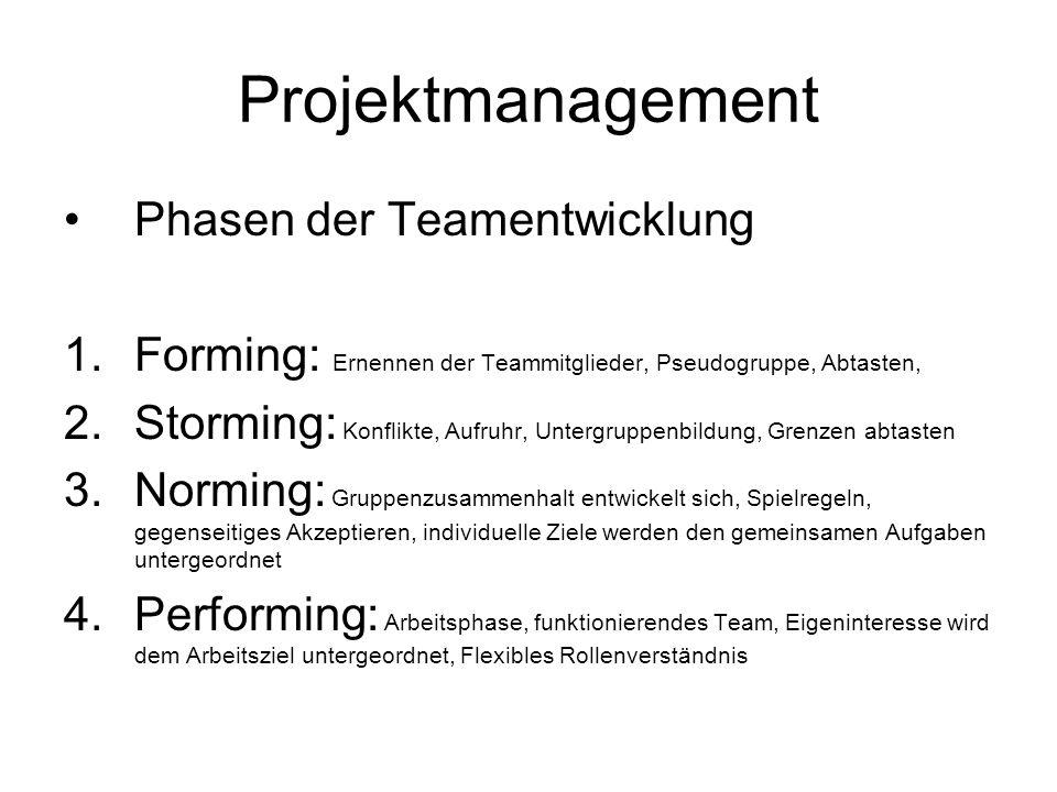 Projektmanagement Phasen der Teamentwicklung 1.Forming: Ernennen der Teammitglieder, Pseudogruppe, Abtasten, 2.Storming: Konflikte, Aufruhr, Untergrup