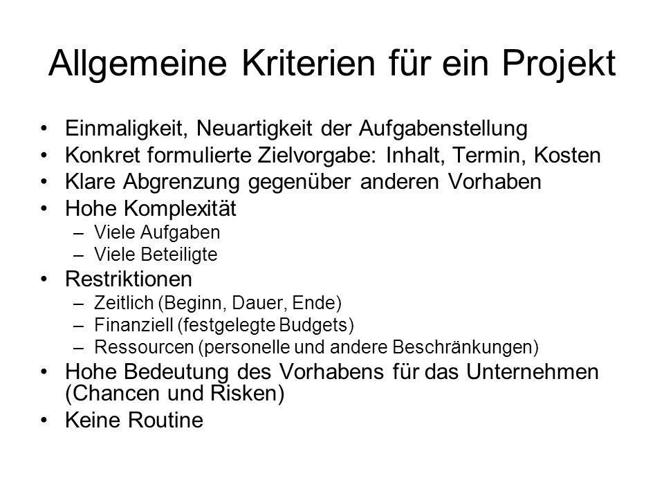 Projektmanagement Matrix-Projektorganisation = eine duale Organisation Funktionsbereichsleiter ist für die Abwicklung innerhalb der Funktion verantwortlich (vertikale Integration) Projektleiter verfolgt die Projekte über die Funktionen hinweg (horizontale Integration)