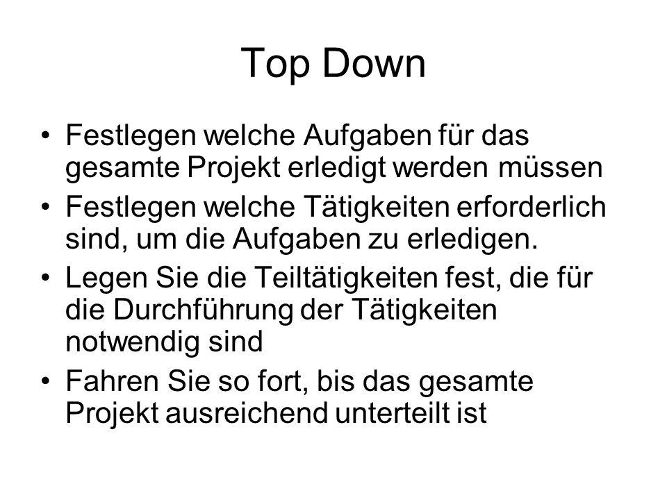Top Down Festlegen welche Aufgaben für das gesamte Projekt erledigt werden müssen Festlegen welche Tätigkeiten erforderlich sind, um die Aufgaben zu e