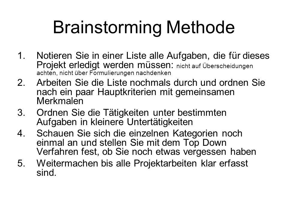 Brainstorming Methode 1.Notieren Sie in einer Liste alle Aufgaben, die für dieses Projekt erledigt werden müssen: nicht auf Überscheidungen achten, ni