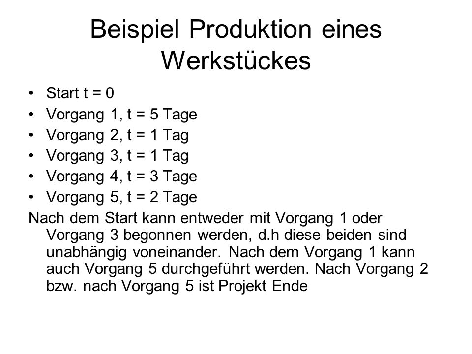 Beispiel Produktion eines Werkstückes Start t = 0 Vorgang 1, t = 5 Tage Vorgang 2, t = 1 Tag Vorgang 3, t = 1 Tag Vorgang 4, t = 3 Tage Vorgang 5, t =