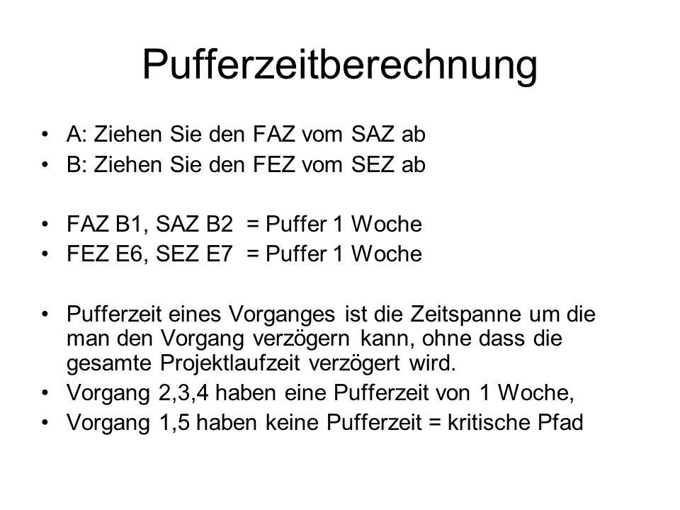 Pufferzeitberechnung A: Ziehen Sie den FAZ vom SAZ ab B: Ziehen Sie den FEZ vom SEZ ab FAZ B1, SAZ B2 = Puffer 1 Woche FEZ E6, SEZ E7 = Puffer 1 Woche