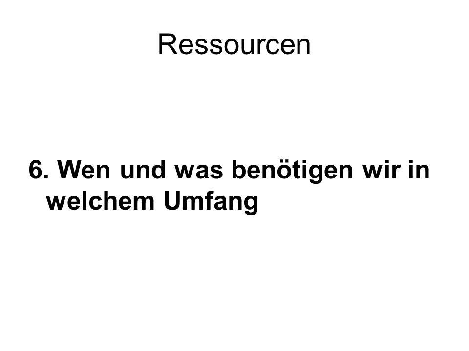 Ressourcen 6. Wen und was benötigen wir in welchem Umfang