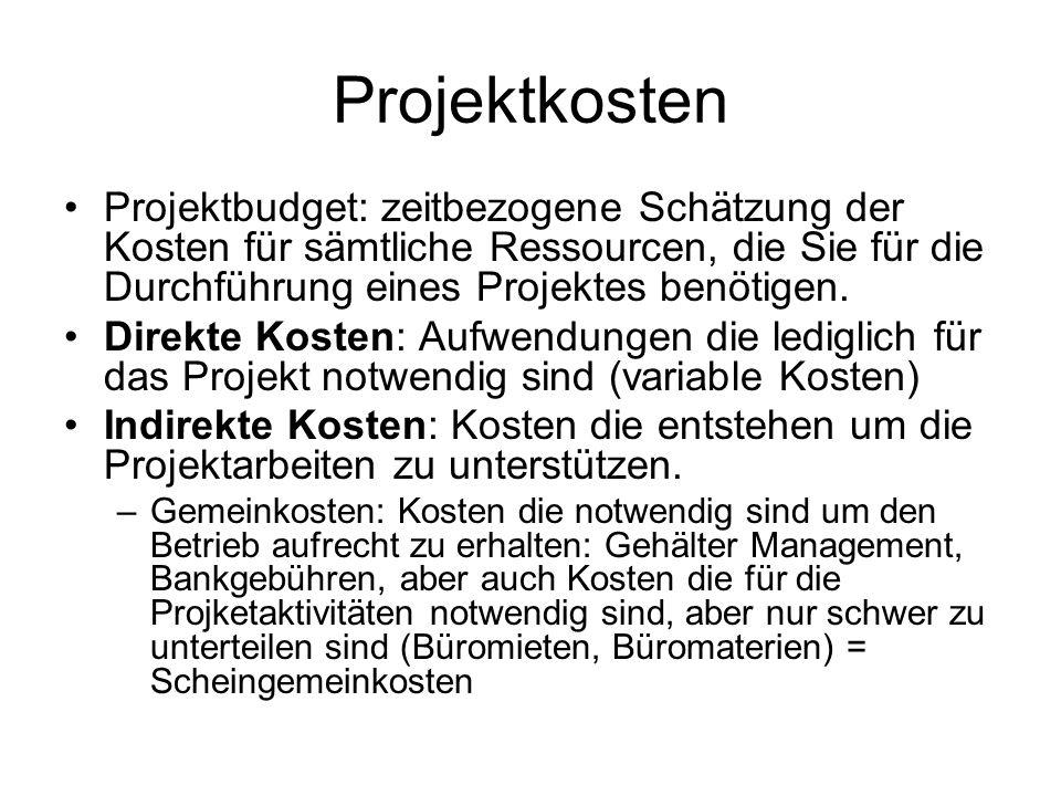 Projektkosten Projektbudget: zeitbezogene Schätzung der Kosten für sämtliche Ressourcen, die Sie für die Durchführung eines Projektes benötigen. Direk