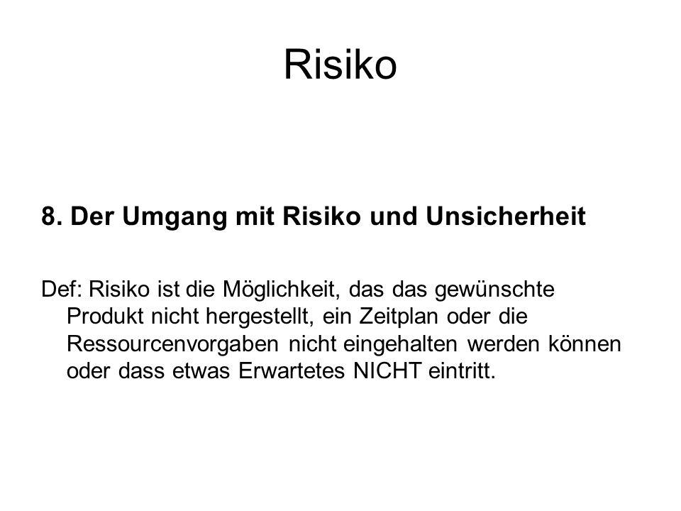 Risiko 8. Der Umgang mit Risiko und Unsicherheit Def: Risiko ist die Möglichkeit, das das gewünschte Produkt nicht hergestellt, ein Zeitplan oder die