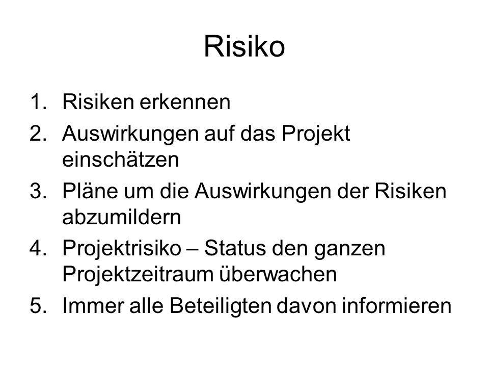 Risiko 1.Risiken erkennen 2.Auswirkungen auf das Projekt einschätzen 3.Pläne um die Auswirkungen der Risiken abzumildern 4.Projektrisiko – Status den