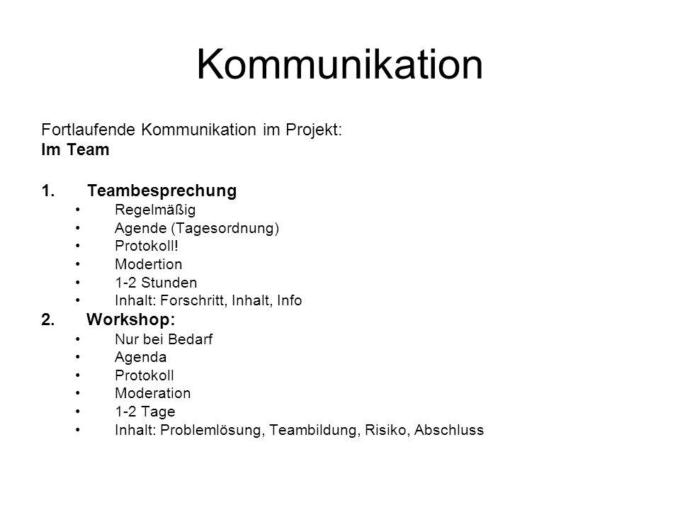 Kommunikation Fortlaufende Kommunikation im Projekt: Im Team 1.Teambesprechung Regelmäßig Agende (Tagesordnung) Protokoll! Modertion 1-2 Stunden Inhal